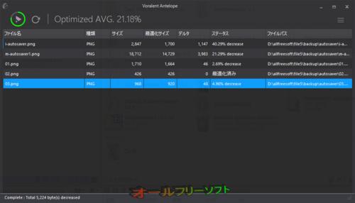 非可逆圧縮機能が追加されたVoralent Antelope 3.0