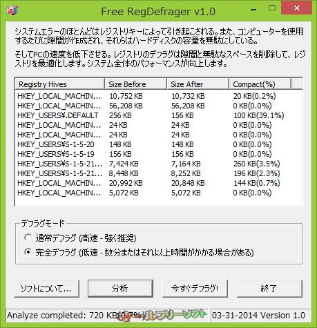 Free RegDefrager の日本語化パッチが公開されました。