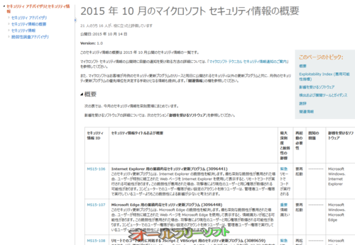 今日は Windows Update 緊急3件、重要3件 2015年10月14日