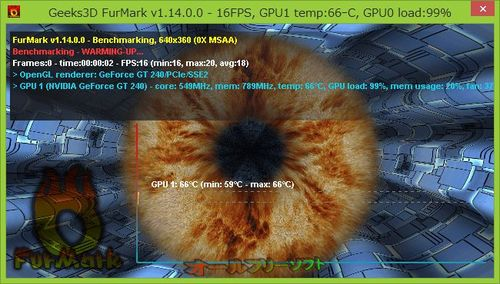GeForce GTX Titan Z をサポートしたFurMark 1.14.0