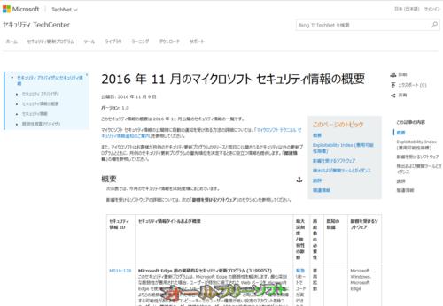 今日は Windows Update 緊急6件、重要8件 2016年11月9日