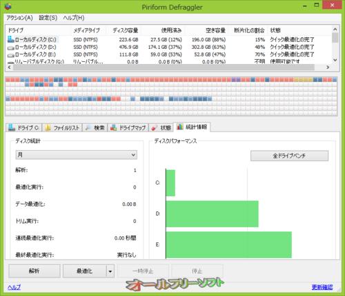 ディスクパフォーマンスグラフが追加されたDefraggler 2.18.945