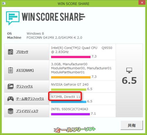 マザーボード名の表示ができるようになったWIN SCORE SHARE 1.04