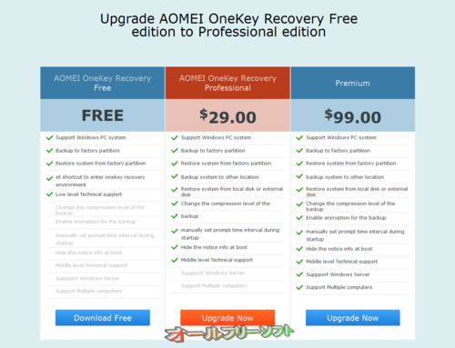 AOMEI OneKey Recovery 1.6のフリー版が公開されました。