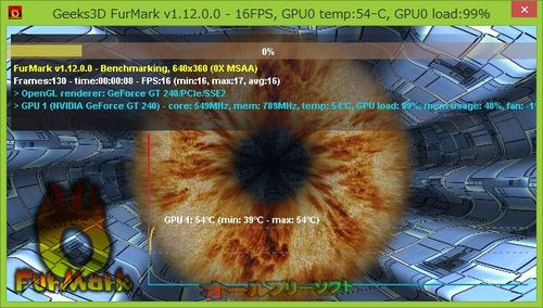 NVIDIA GeForce GTX 780 Ti に対応したFurMark 1.12.0